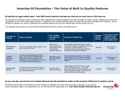 Ameritas - Built in Features