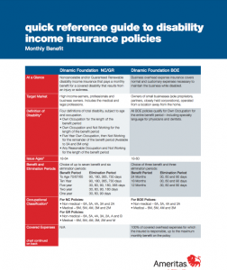 Ameritas Quick Reference Guide to DI Policies