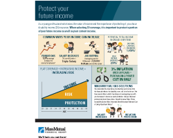 Mass Mutual - Protect Your Income